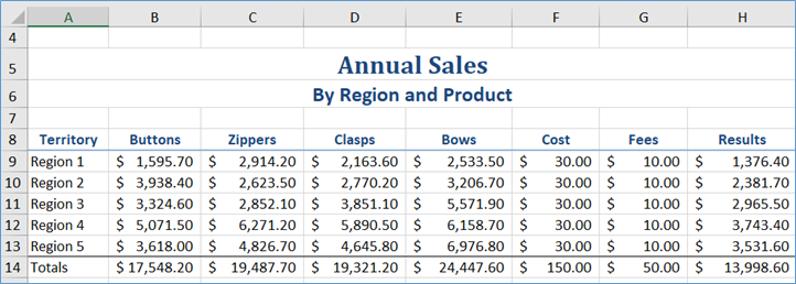 Example displaying formula values in the cell