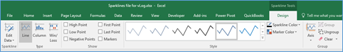 Sparklines Tools Design tab on Ribbon
