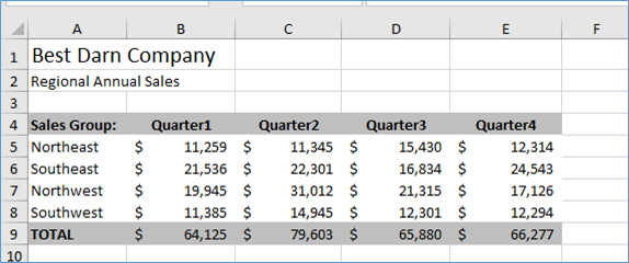 Excel worksheet with column and row labels