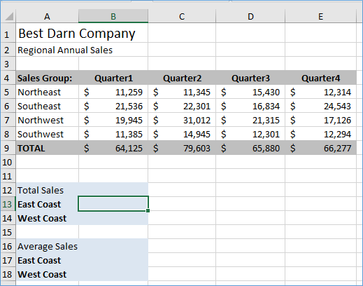 Spreadsheet with Total and Average Sales area