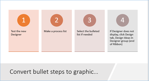 Graphic for bullet steps